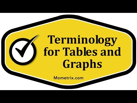 Terminology for Tables and Graphs