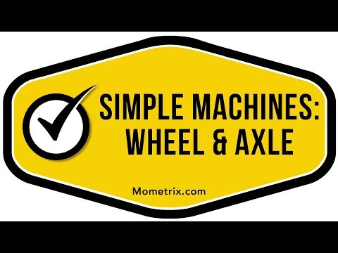 Simple Machines - Wheel and Axle