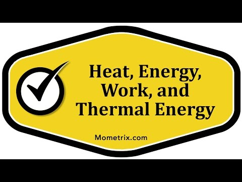 Heat, Energy, Work, and Thermal Energy