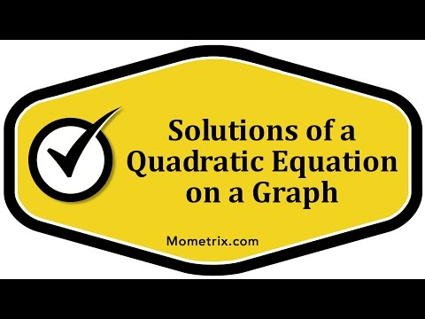 Solutions of a Quadratic Equation on a Graph