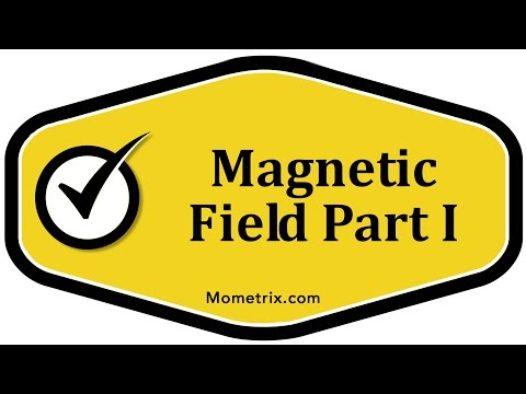 Magnetic Field Part I
