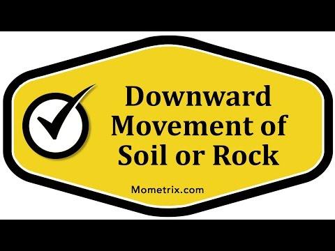 Downward Movement of Soil or Rock