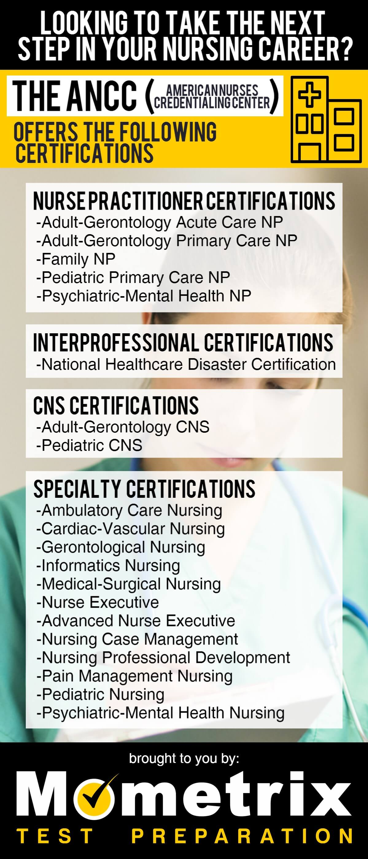 Infographic explaining what is on the ANCC Certification