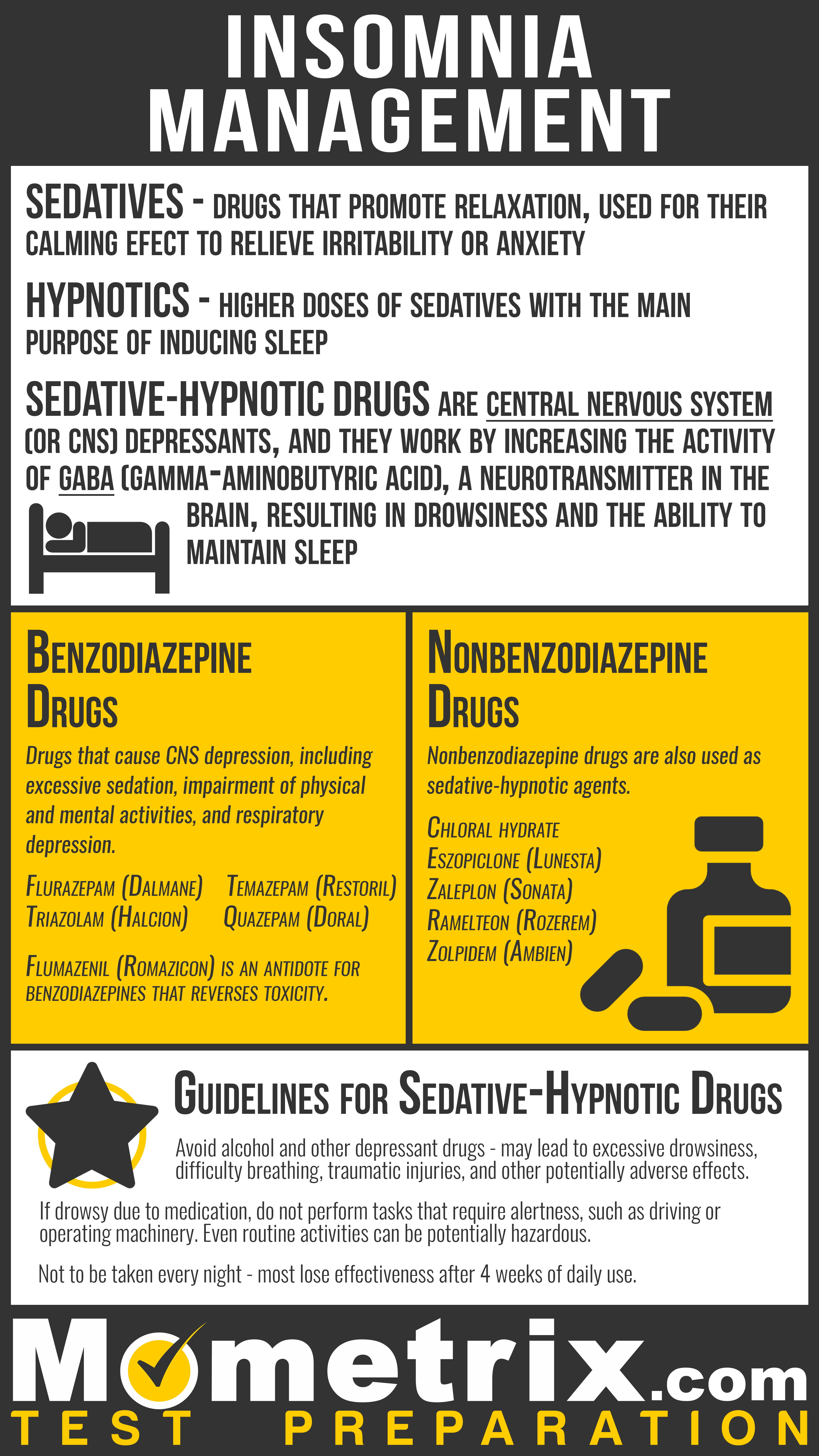 Infographic explaining Insomnia Management