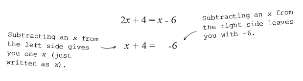 2 x plus 4 equals x minus 6 can be rearranged to be x plus 4 equals negative 6