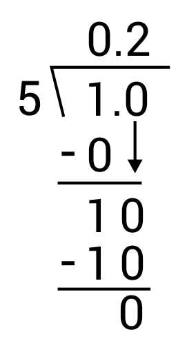 1 divided by 5 long division