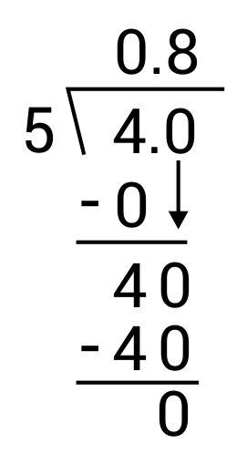 4 divided by 5 long division