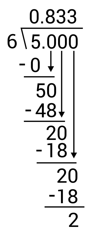 5 divided by 6 long division