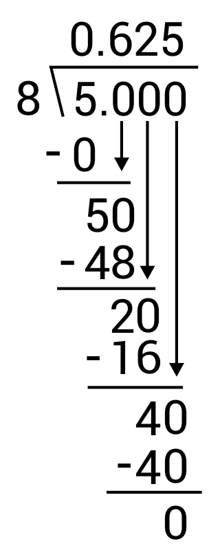 5 divided by 8 long division
