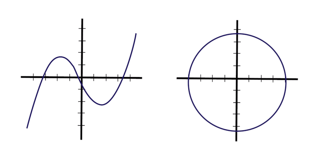 vertical line test two graphs
