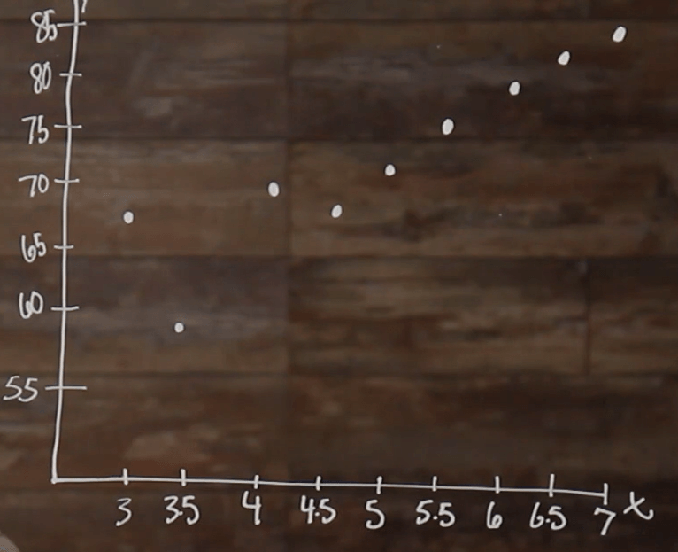 scatterplot points labeled