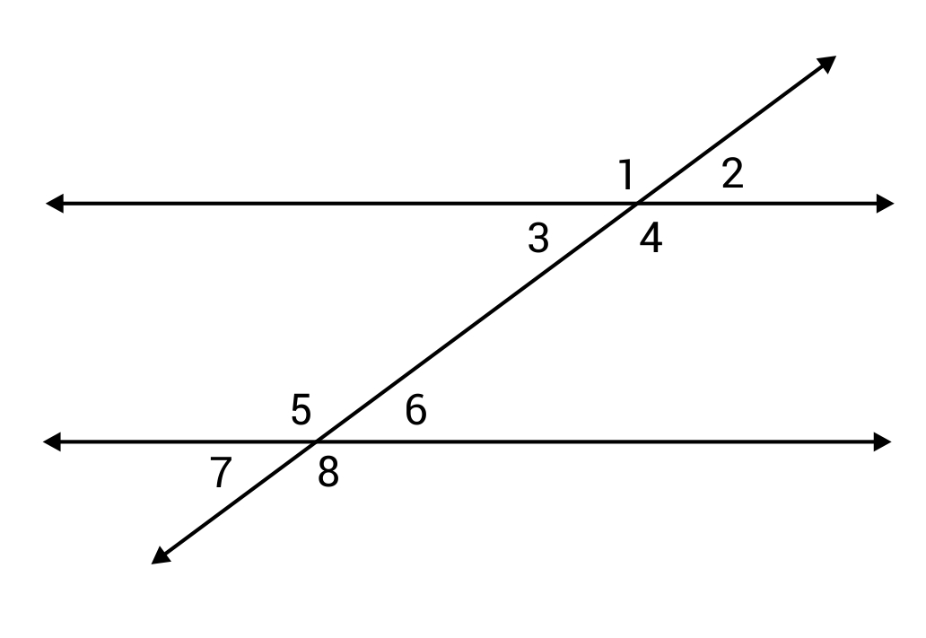 2 parallel lines with an intersecting line