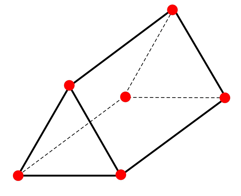 Diagram of a triangular prism with the 6 vertices marked