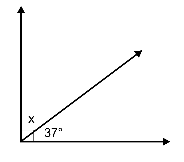Right angle with 37 degrees and an unknown angle