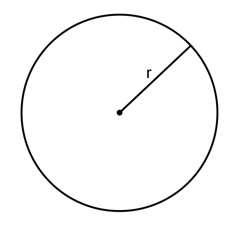 circle diagram displaying radius