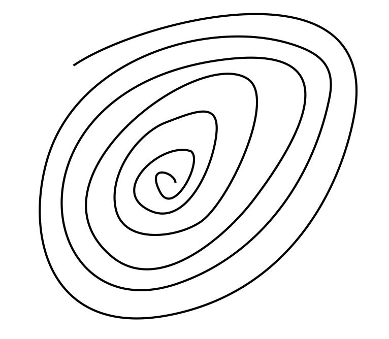 swirly line