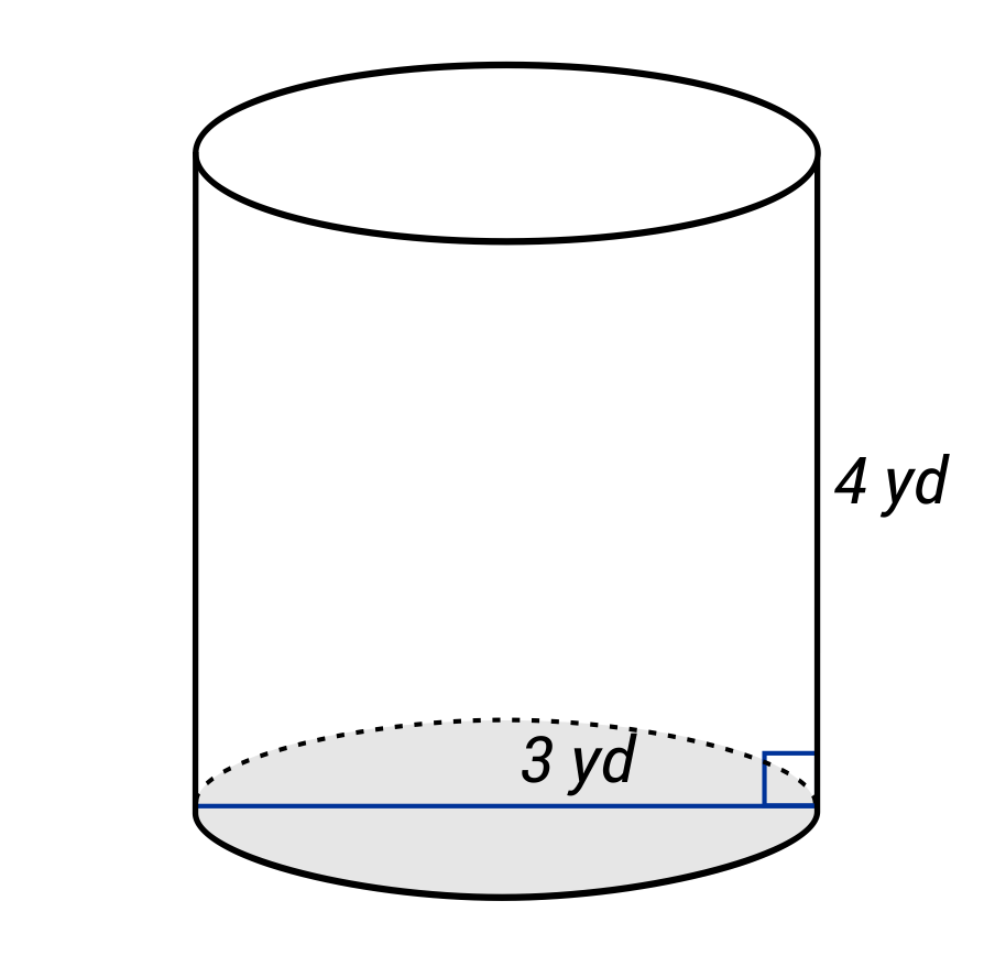 Cylinder with a diameter of 3yd and a height of 4yd