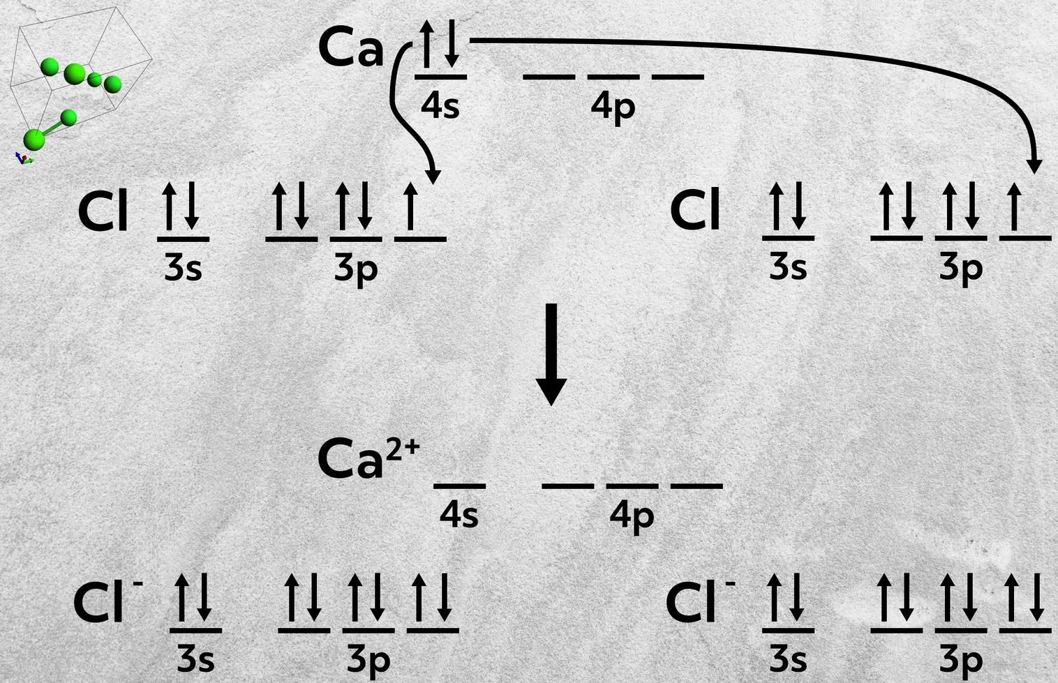 calcium chloride ionic bond