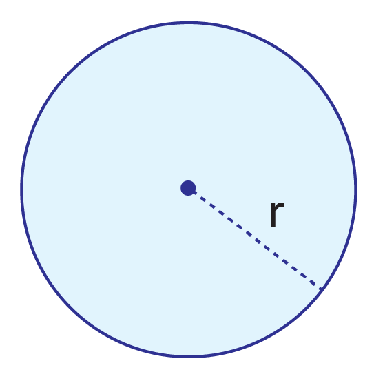 blue circle, point at the center, dashed line connecting center point to outer edge, labeled r