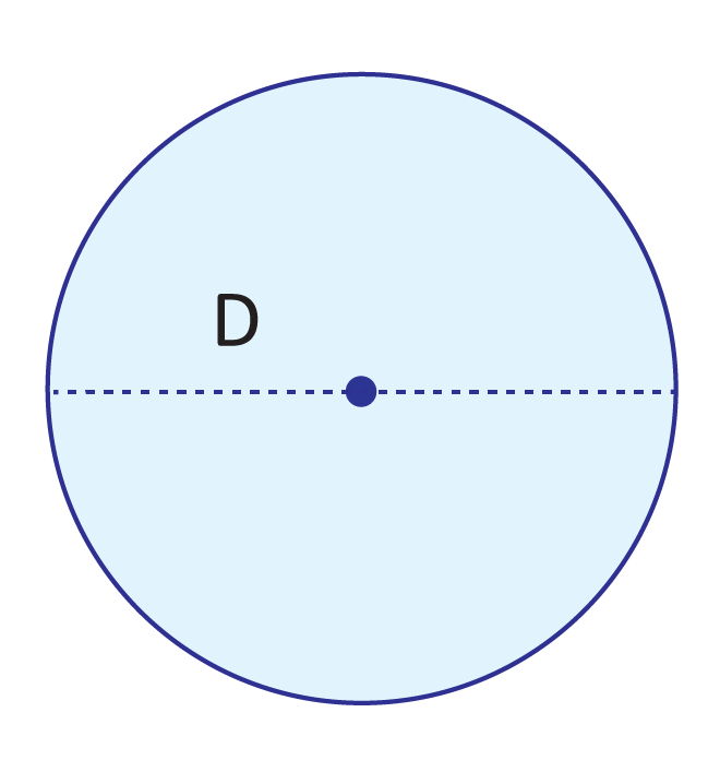 blue circle, point at the center, dashed line connecting two points on the edge of the circle passing through the center, labeled D