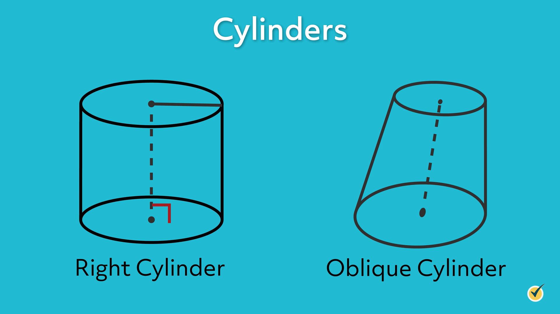 right cylinder vs oblique cylinder
