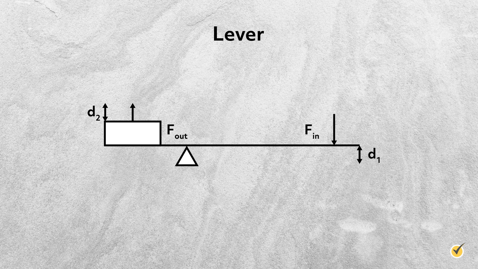 Image of a lever.