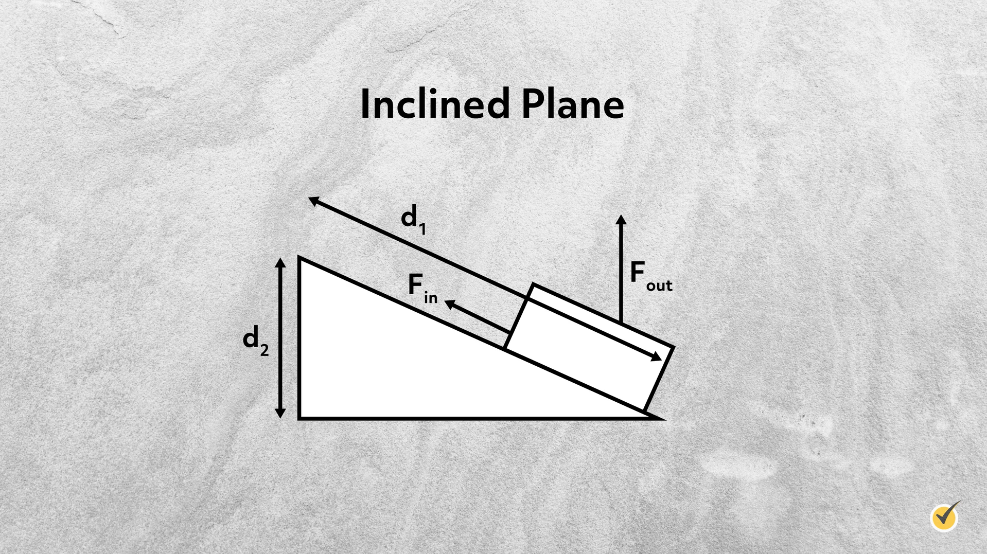 Image of an inclined plane.